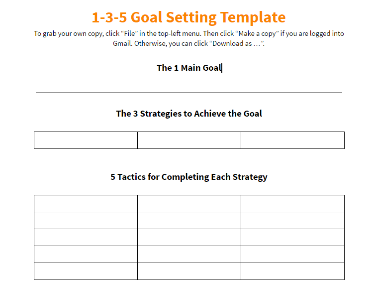 Notes On Keller Williams 1 3 5 Goal Setting Template